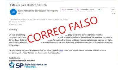Correo falso
