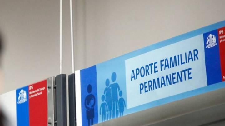 pago del Aporte Familiar Permanente